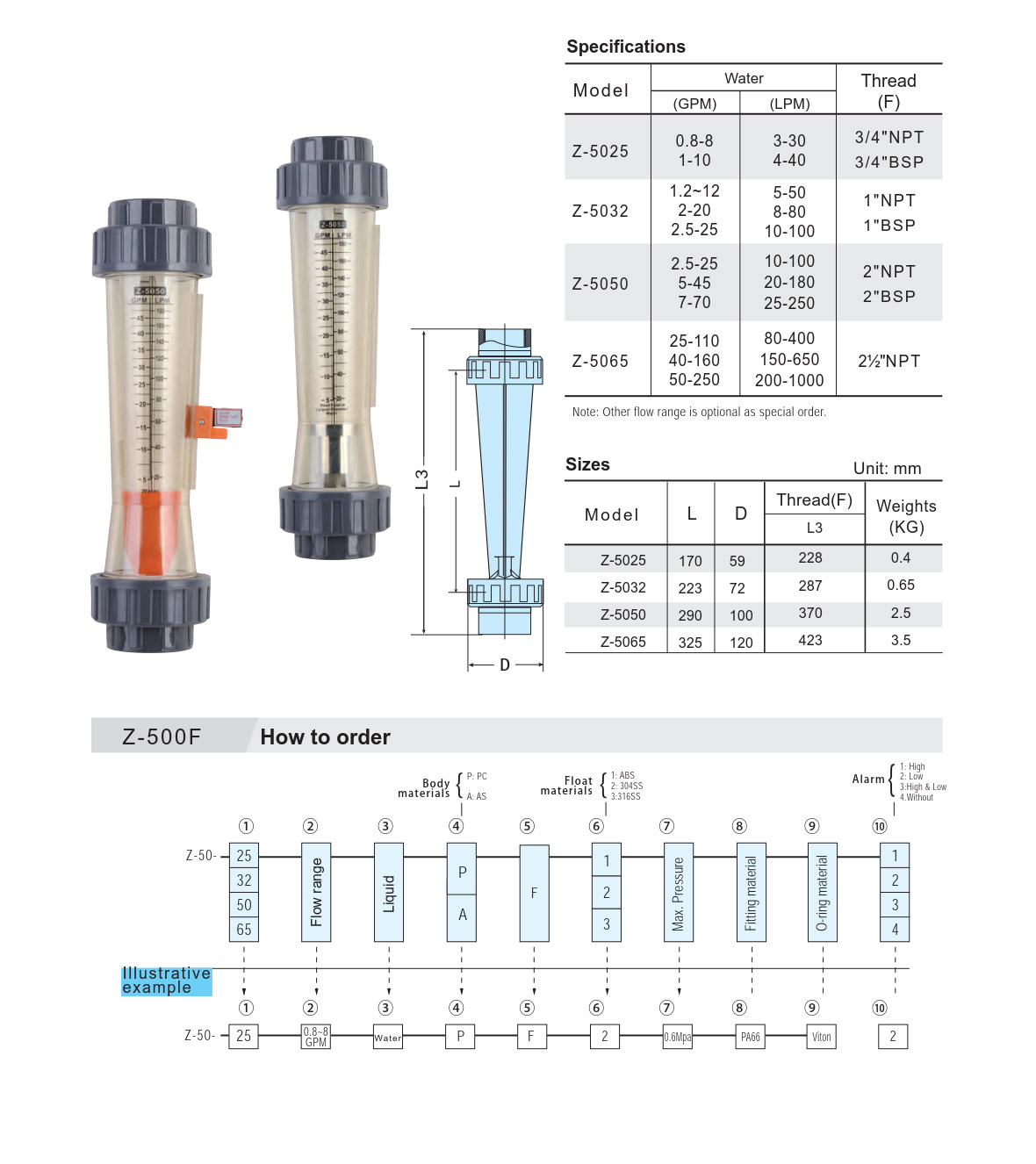 Electromagnetic flowmeter lining material selection