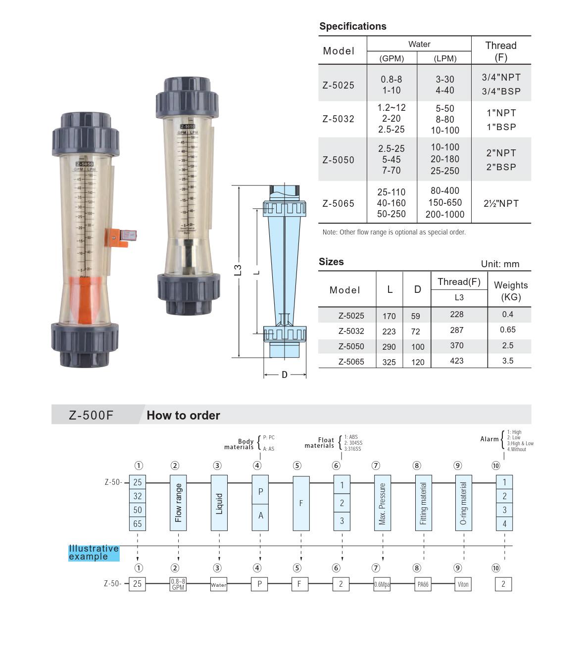 Method for solving blur of glass rotor flowmeter